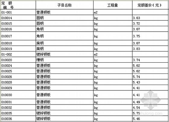 [北京]2012版通风工程预算定额电子版(EXCEL格式)