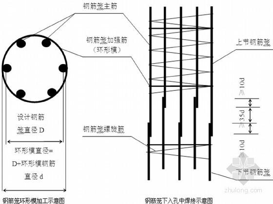 安置房地下室基坑钻孔桩搅拌桩支护开挖监测施工方案
