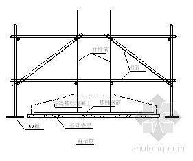 长春市某政府新建办公楼工程钢筋施工方案