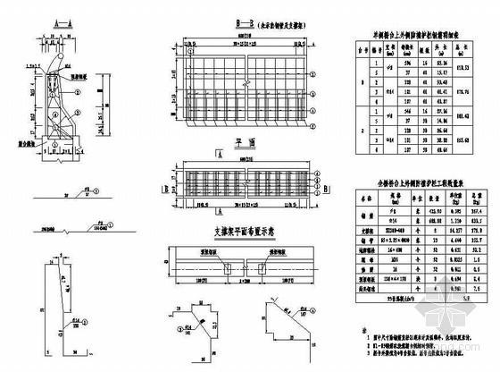 20米空心板U台扩大基础桥台防撞墙钢筋节点详图设计