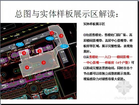 住宅项目样板展示区打造建议(图文丰富 76页)