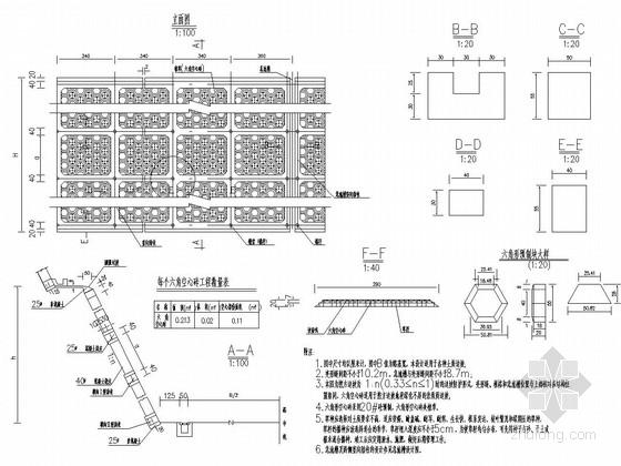 框格梁锚杆公路边坡防护设计施工图