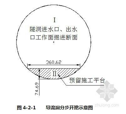 大(二)型水电站引水隧洞工程施工组织设计