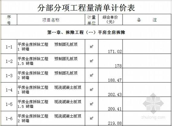 [厦门]建筑工程量清单计价参考价目表(含修缮工程 2013年)
