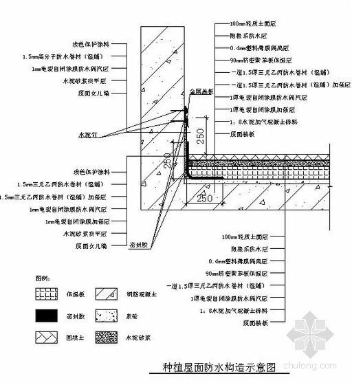 种植屋面防水构造示意图(三元乙丙防水卷材)