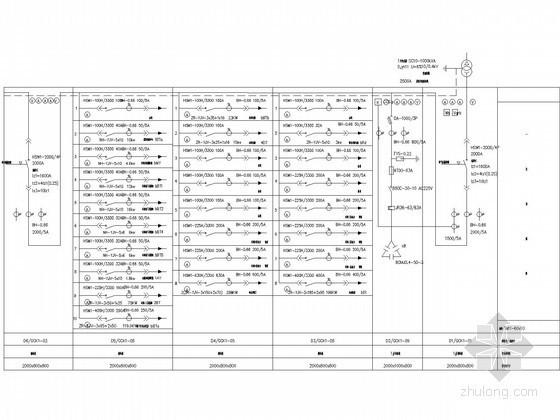大型项目供配电工程全套电气图纸(含完整二次控制原理图)