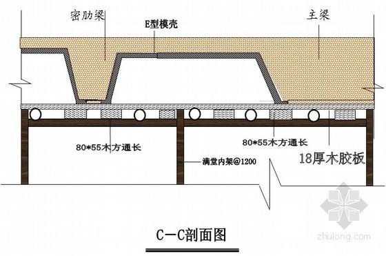 地下车库顶板现浇密肋楼板模壳施工工艺