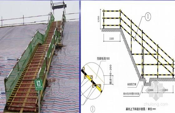 房建工程施工现场安全文明施工标准化图册