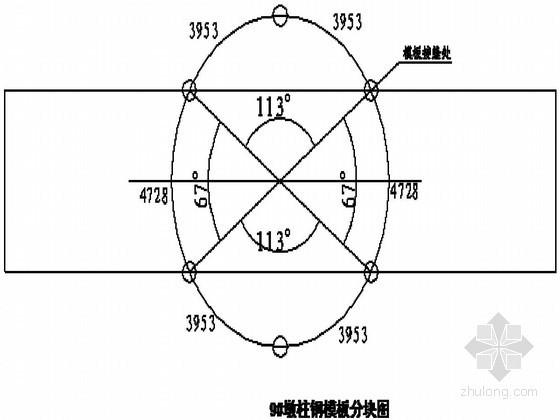 [北京]高速公路主桥墩工程大直径空心墩施工技术-墩柱钢模板分块图