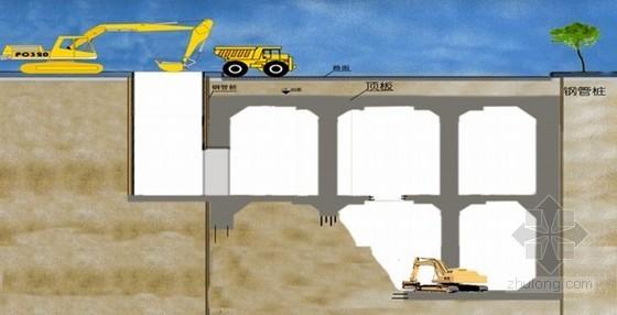 [湖北]地下商业街逆作法及主体结构施工方案