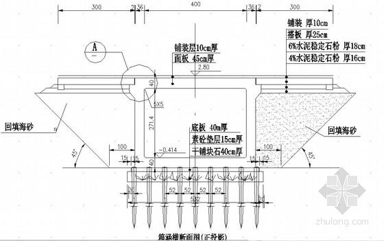 成套高速公路箱涵设计图