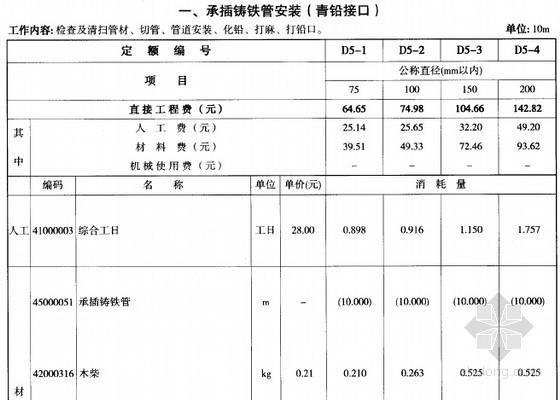 [贵州]2004版市政工程计价定额(给水工程 106页)