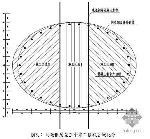 异型曲面球型螺栓节点网架高空散装法施工工法(鲁班奖)