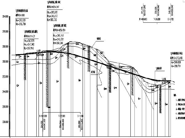 [重庆]快速路六纵线道路工程二标段还建道路设计施工图