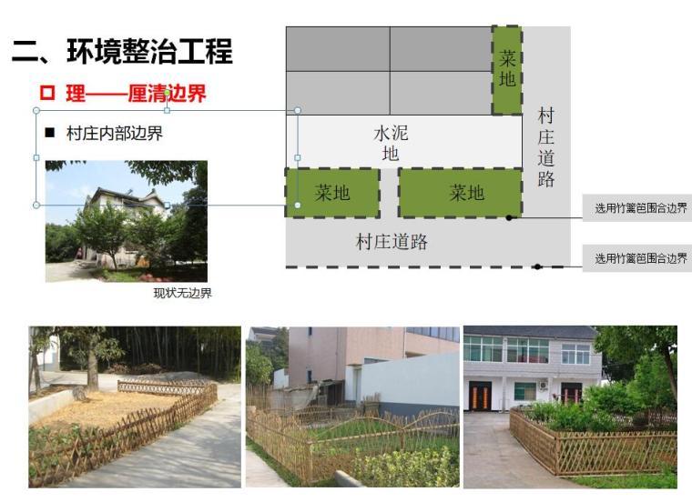 【江苏】某市湖父镇张阳村村庄规划景观设计文本PDF(142页)_4