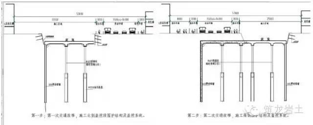 地铁站深基坑土方开挖施工方法比较(明挖法、盖挖法、暗挖法)_14