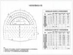 常家庄隧道专项施工方案(PPT版,共88页)