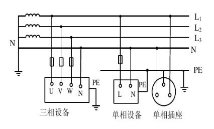 为什么回路电流走零线,漏电电流走地线?_6