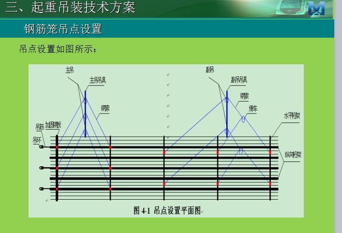 连续墙钢筋笼(分段)吊装方案(41页)
