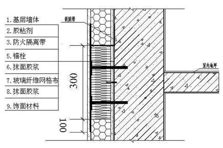 微山路公共租赁住房项目惠众家园外保温专项施工方案(124页)