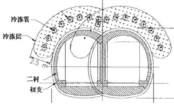 管幕法施工技术课件PPT(120页)