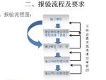 工程项目质检、验收培训(47页)
