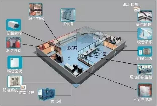 BIM技术在智慧城市中的应用_3