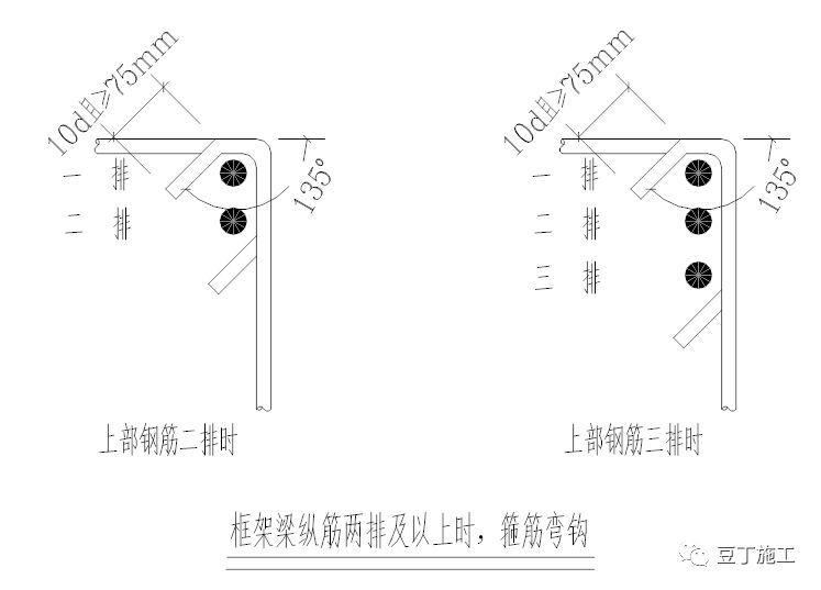 建筑基础及主体结构钢筋制作与安装技术交底