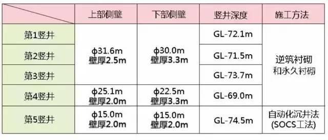 """日本""""地下神殿""""为何红遍网络?说说日本的排水系统!_10"""