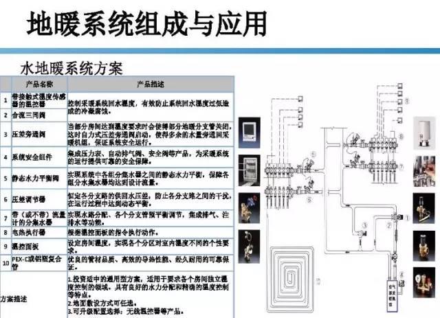 72页|空气源热泵地热系统组成及应用_27