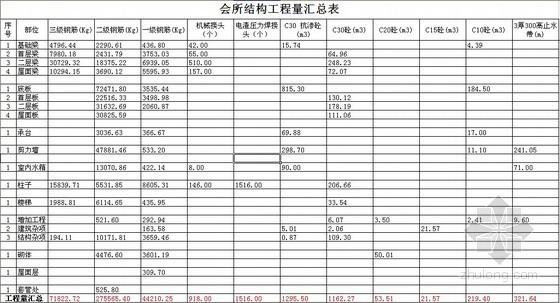 梁工程量计算书(钢筋、混凝土、模板)