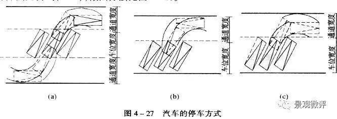图解-地下车库设计规范_52
