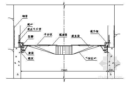 空间下弦式液压滑模在水电站调压井工程衬砌中的应用