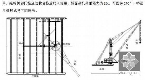 桥面吊机布置图