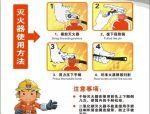 施工现场消防安全管理控制要点