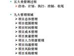 【万科集团】万科工程项目管理提纲(共35页)