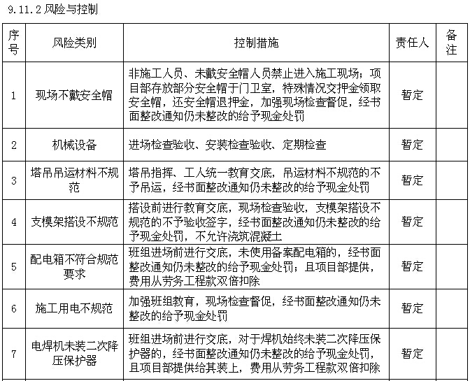 [湖北]博物馆景区工程项目实施计划书(图文丰富)_4