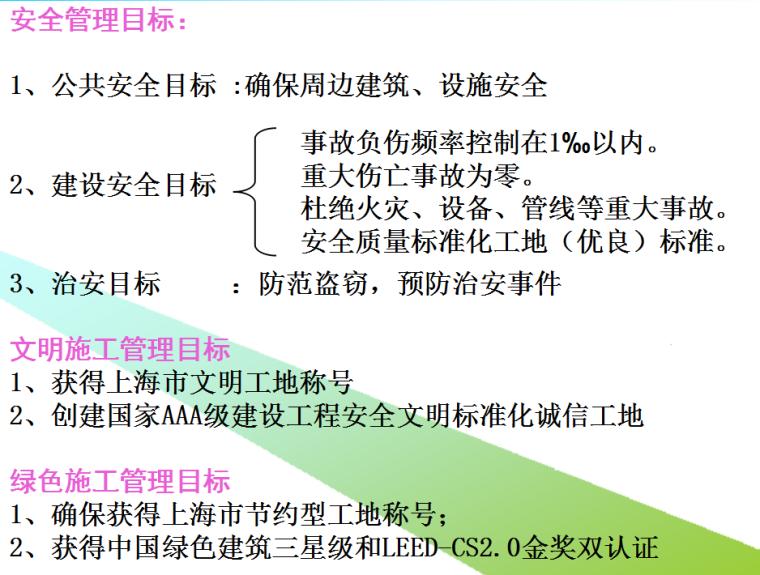[上海建工]上海中心大厦超高层建筑施工的安全防护(共62页)