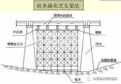桥梁支座更换最新技术