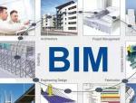 目前国内主流BIM软件汇总