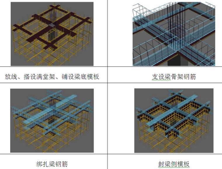 [浙江]框剪结构商务办公用房工程施工组织设计(225页,附图)
