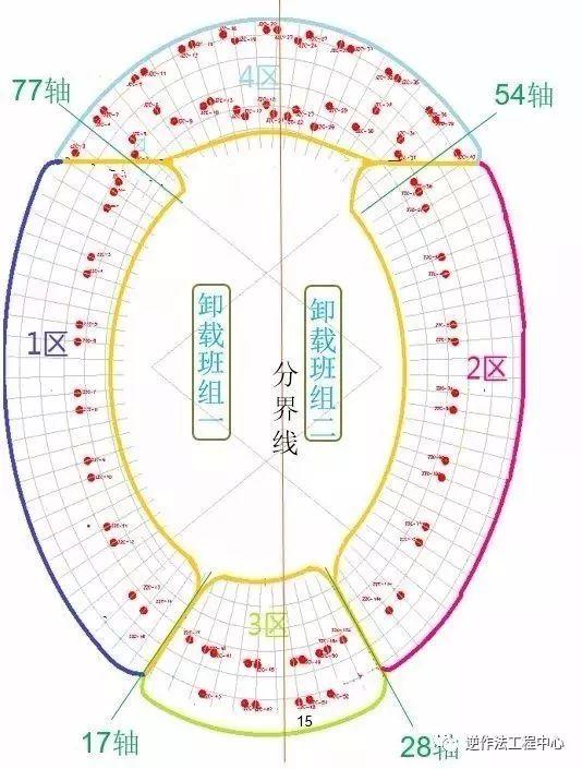 体育场径向环形大悬挑钢结构综合施工技术研究_29