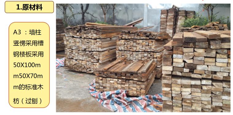 知名房地产企业模板工程施工质量标准(一图一解)-木方