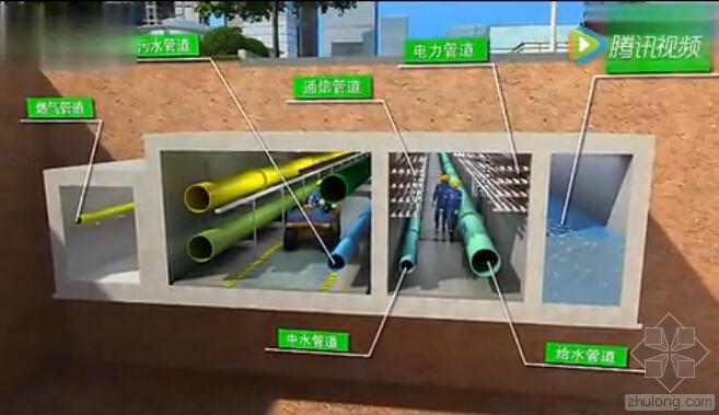 ▶地下综合管廊建设全过程模拟动画,从规划到设计到施工