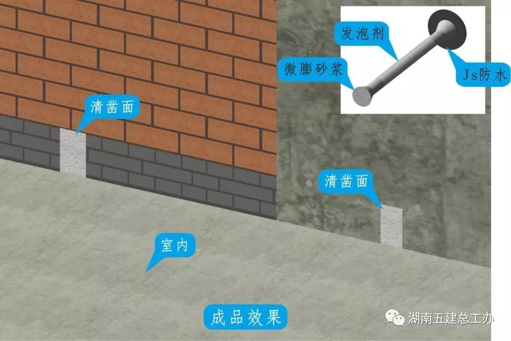 构造柱、楼板施工洞、外墙孔洞修补施工工艺_30