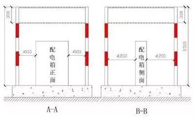 图文讲解:临边防护、临时用电、临时设施_8
