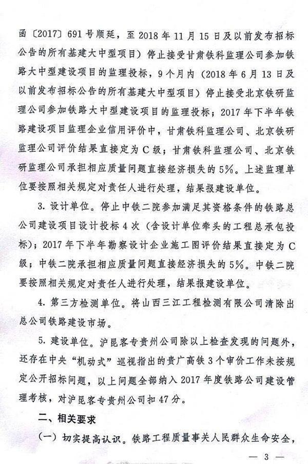 铁总:沪昆高铁贵州段个别隧道存在偷工减料等严重质量问题_5