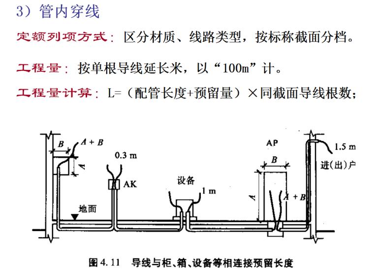 建筑电气工程量计算方法-管内穿线