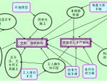 【江苏建工】三元乙丙橡胶防水卷材施工质量控制(43页)