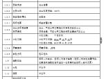 [江苏]汾湖嘉乐城景观桥梁新建工程招标文件(共5页)